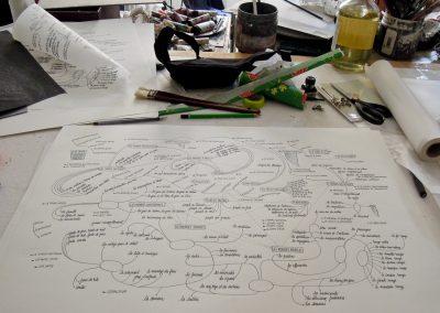 Diagramme en cours
