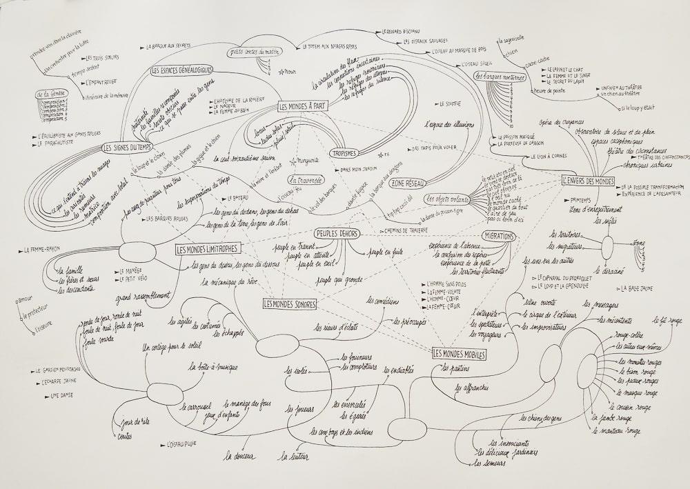 diagramme - A mesure que -Hélène Duclos